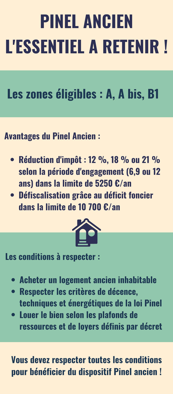 pinel ancien
