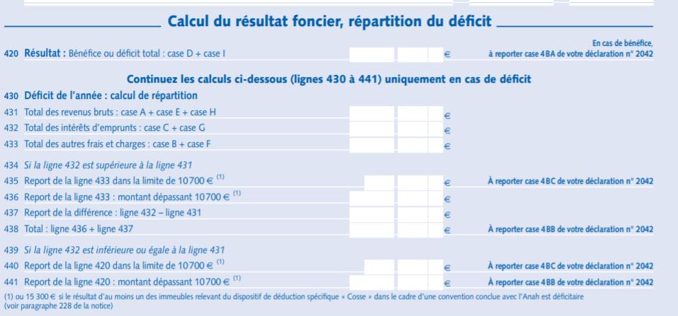 2044 deficit